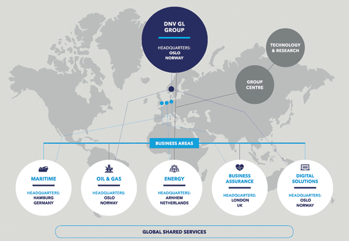 DNV GL map with hq locations and organisation chart