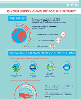 Is your supply chain fit for the future - findings from DNV GL ViewPoint survey