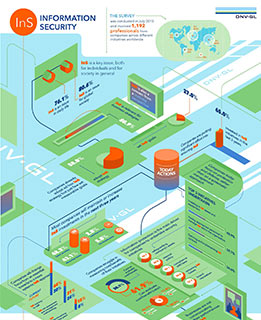 ViewPint fall 2015 Infographic